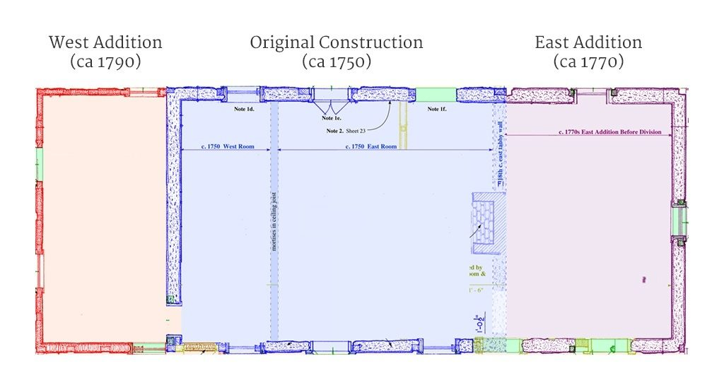 Floor Plan of La pointe Krebs House